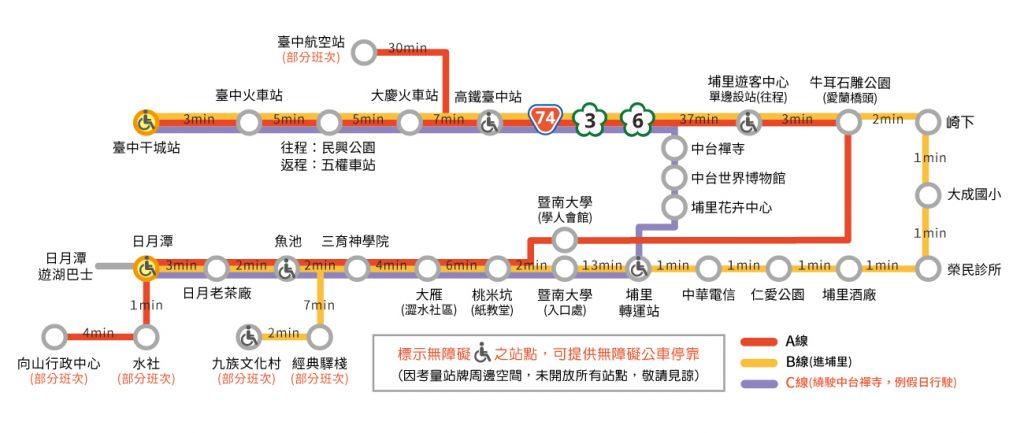 日月潭交通 -台灣好行路線
