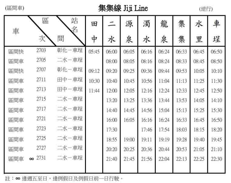 集集線-二水車站開往水里車站的火車時刻表