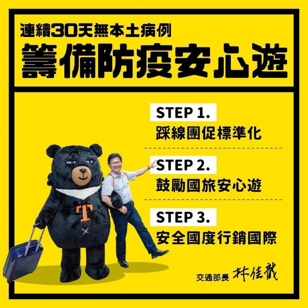 安心旅遊三步驟:踩線團防疫旅遊、安心旅遊補助、國際旅遊行銷