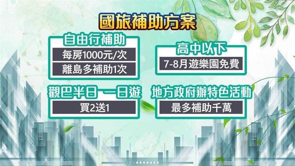 安心旅遊補助方案02 / 民視新聞