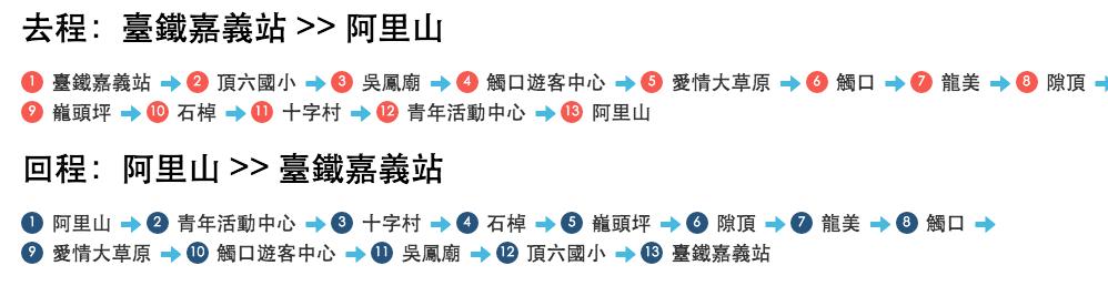 阿里山森林遊樂區交通攻略 台灣好行阿里山線B線路線表