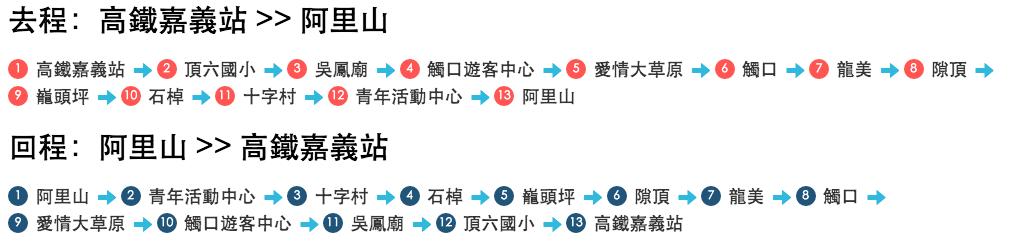 阿里山森林遊樂區交通攻略 台灣好行阿里山線A線路線表