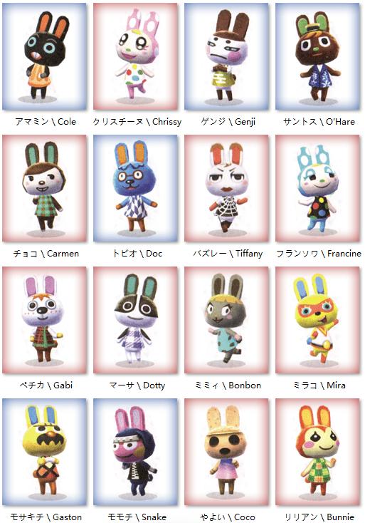 動物森友會,動森,動物森友會村民,兔子